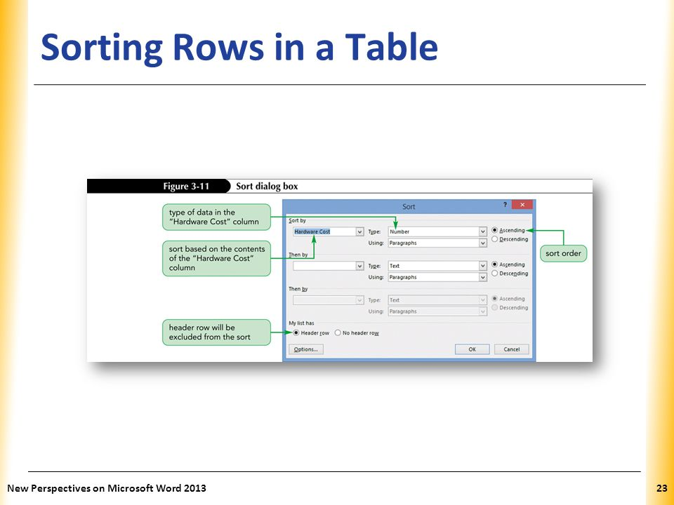 Sorting Rows in a Table New Perspectives on Microsoft Word 2013