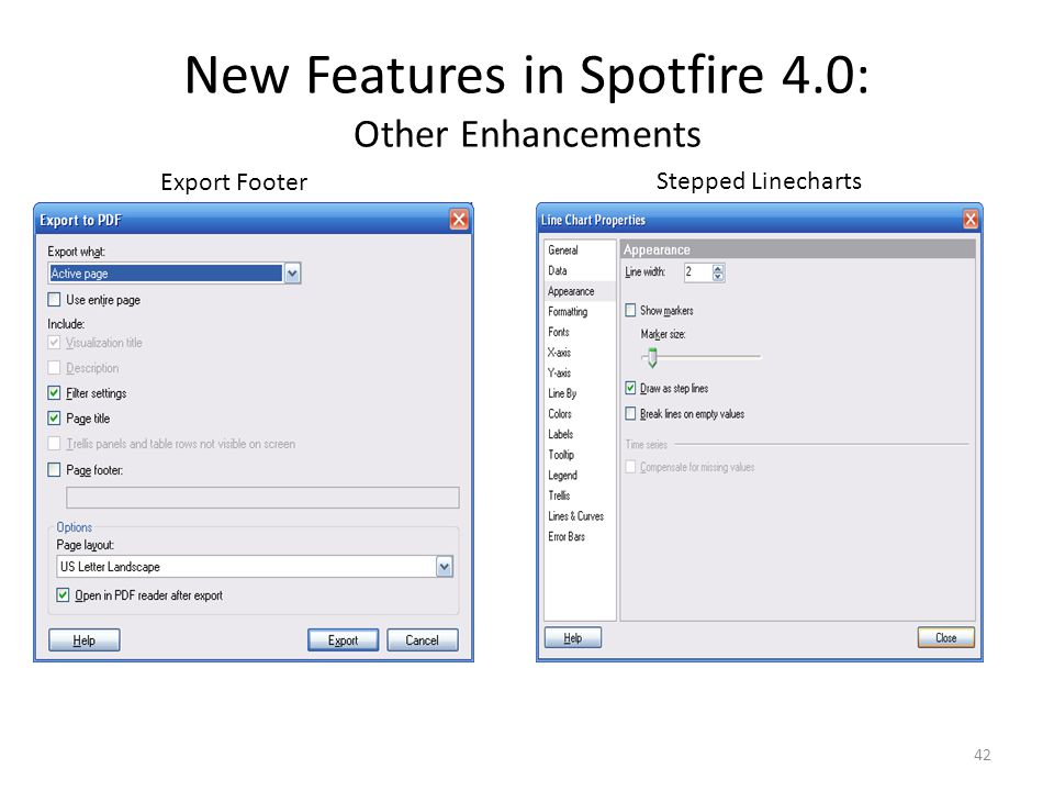 Spotfire Active Visualization