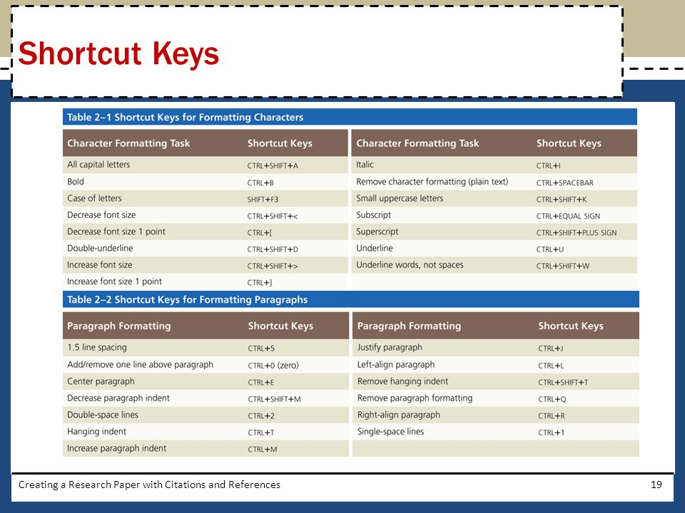Shortcut Keys Creating a Research Paper with Citations and References