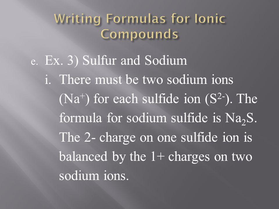 naming and writing formulas for ionic compounds Examples of writing formulas from names of compounds (both ionic and molecular) part 1 of 2 dinitrogen pentoxide, manganese (ii) hydroxide, ammonium  describes how to write names and formulas for ionic compounds and covalent compounds.
