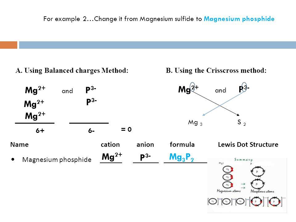 Dot Diagram Of Magnesium Phosphide Complete Wiring Diagrams