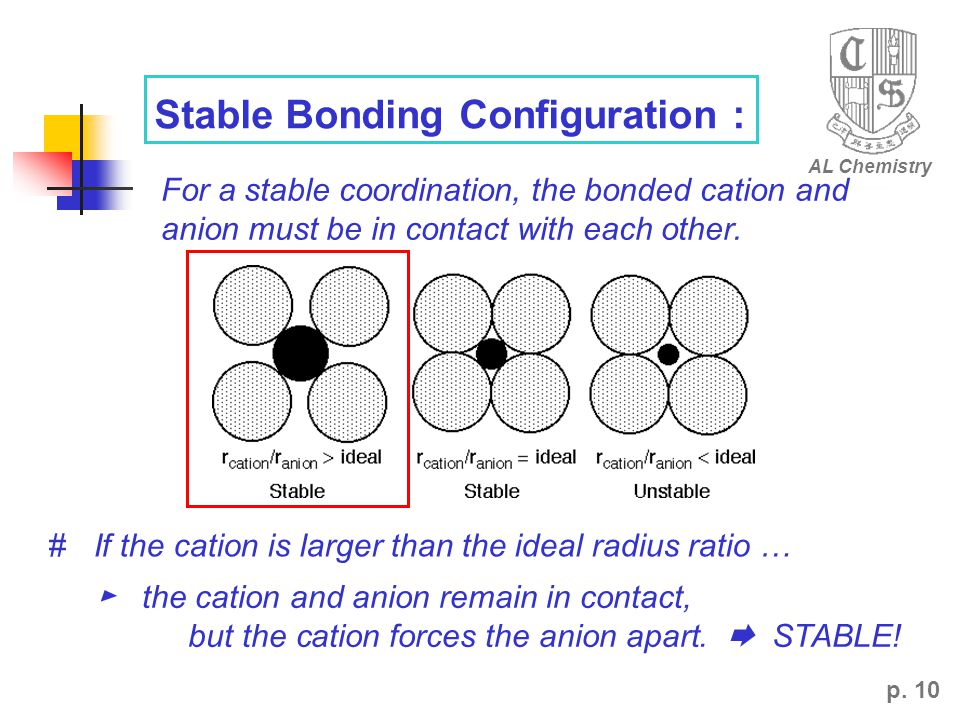 cations and anions improving accuracy Of an isolated cation and anion an ionic compound is typically a solid formed from an array of alternating cations and anions the packing of ions together and their electrostatic interactions with one another account for the typical features of ionic compounds—namely, their brittleness and high melting points.