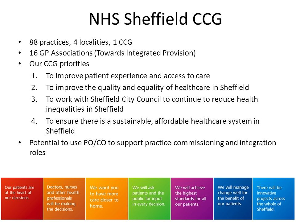 NHS Sheffield CCG 88 practices, 4 localities, 1 CCG