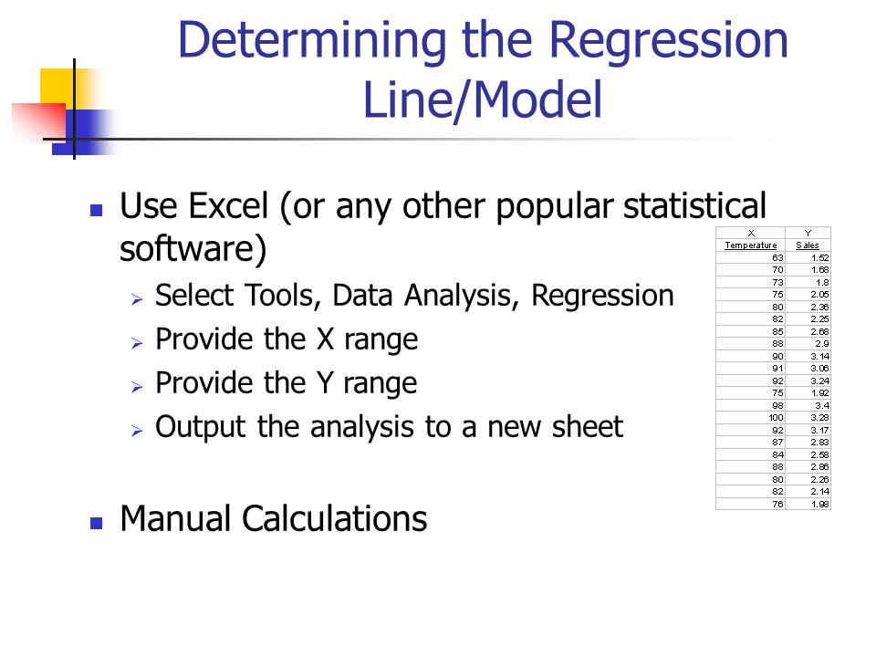 Determining the Regression Line/Model