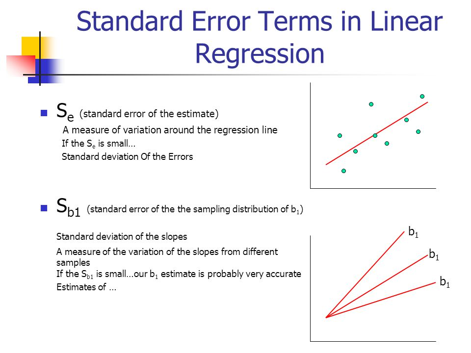Standard Error Terms in Linear Regression