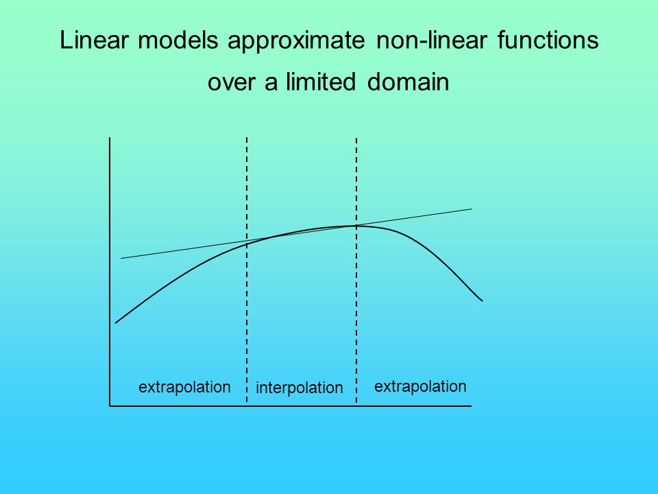 Linear models approximate non-linear functions over a limited domain