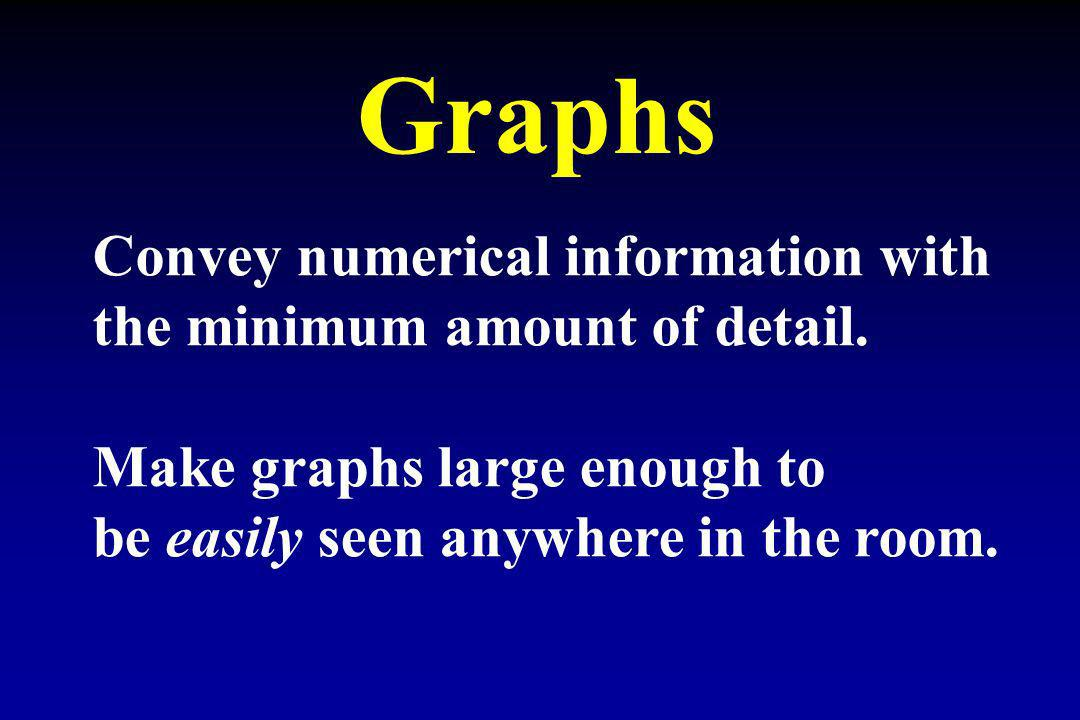 Graphs Convey numerical information with the minimum amount of detail.