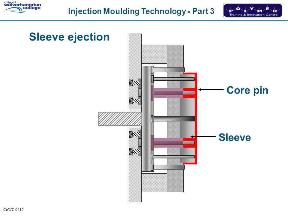 Injection Moulding Technology Mould Design & Construction - ppt