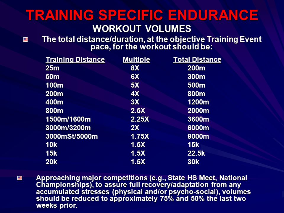 for Middle Distance & Distance Runners by Lyle Knudson, Ed D