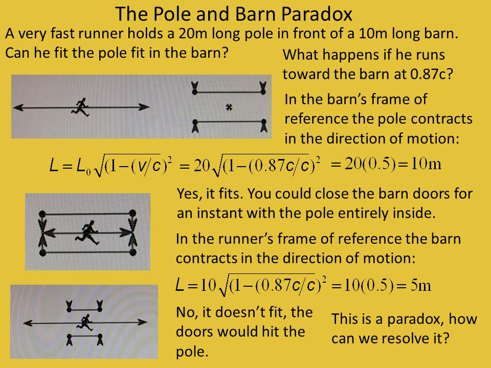 The Pole And Barn Paradox Ppt Download
