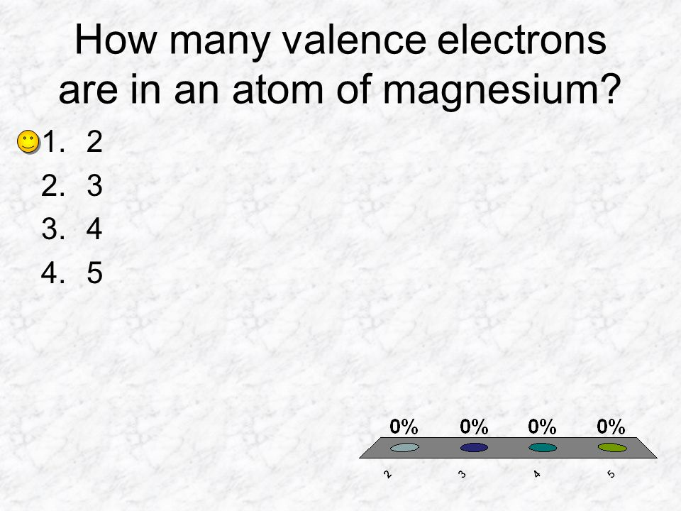 How Many Valence Electrons Are In An Atom Of Magnesium Ppt Video Online Download