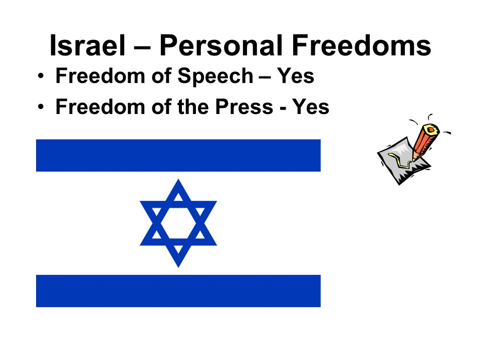 Israel – Personal Freedoms