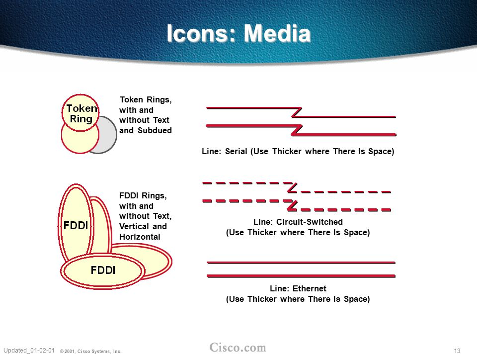 icons cisco products router color and subdued 100baset hub ppt rh slideplayer com Wiring-Diagram Battery Icon Automotive Wiring Diagram Symbols