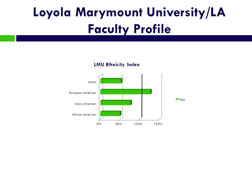 Loyola Marymount University/LA Faculty Profile