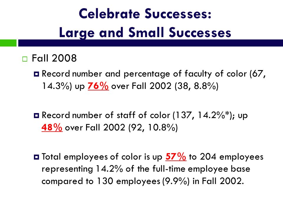 Celebrate Successes: Large and Small Successes