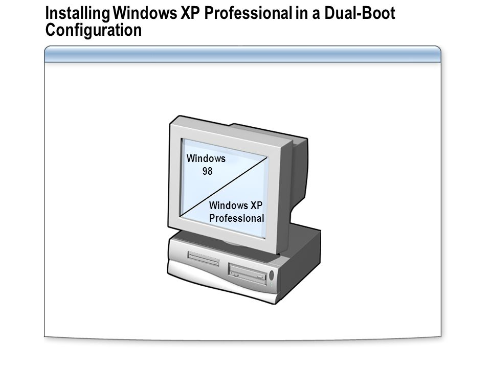Installing Windows XP Professional in a Dual-Boot Configuration