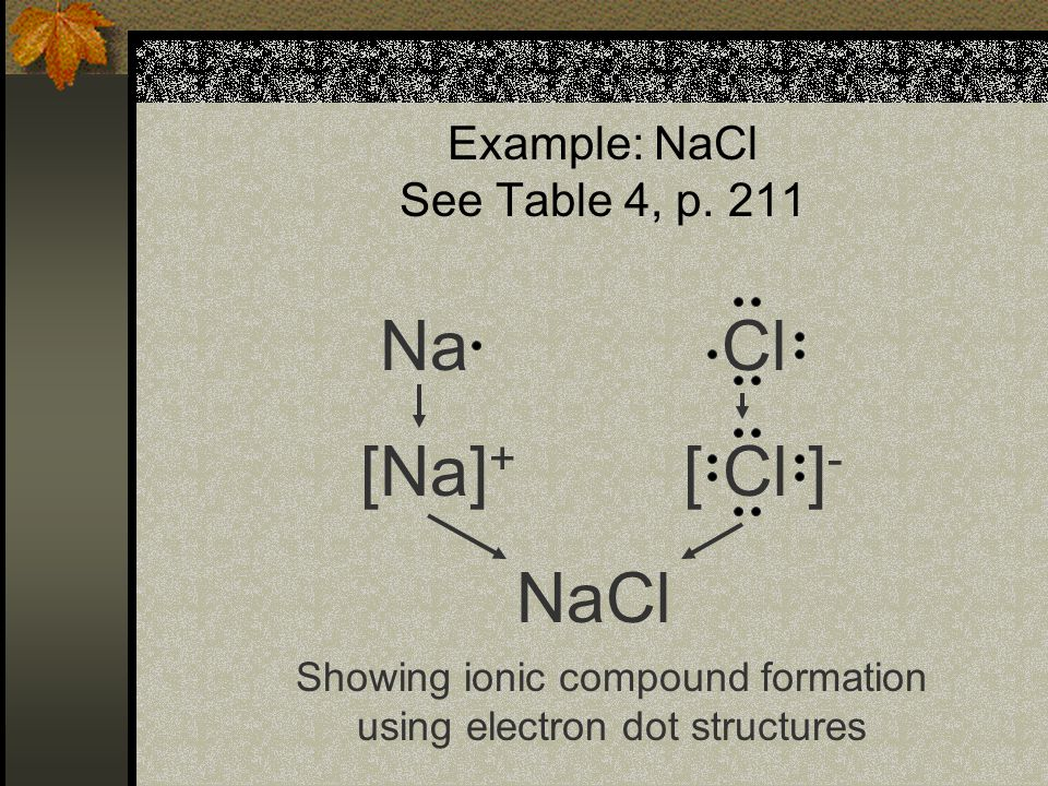Example: NaCl See Table 4, p. 211