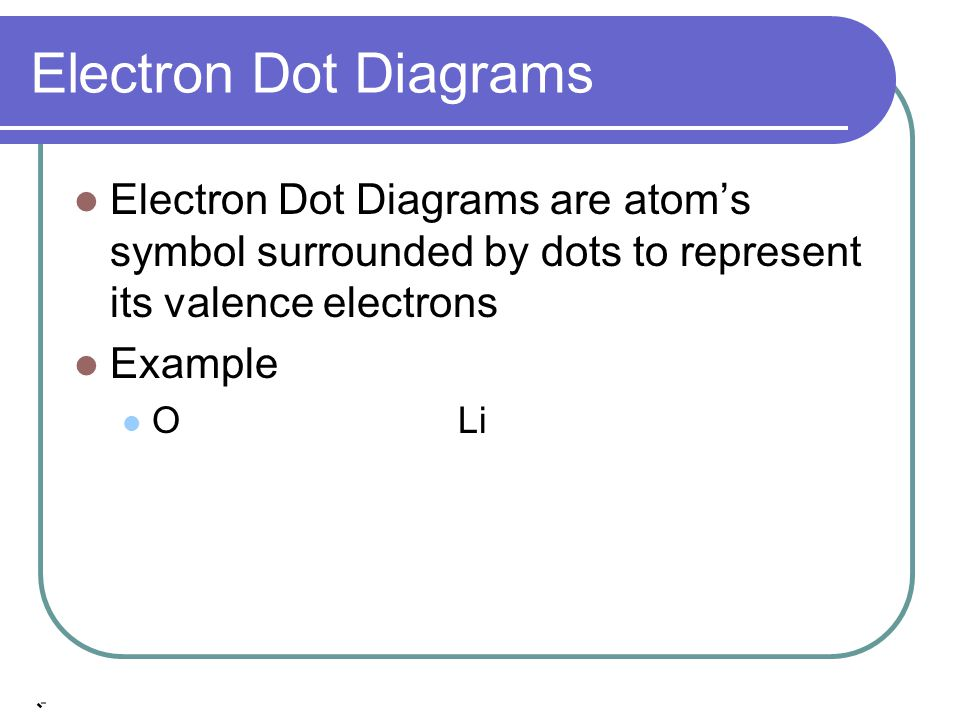 Electron Dot Diagrams Electron Dot Diagrams are atom's symbol surrounded by dots to represent its valence electrons.