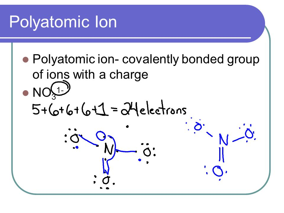 Polyatomic Ion Polyatomic ion- covalently bonded group of ions with a charge NO31-