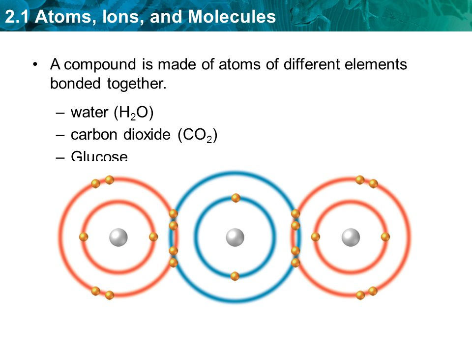A compound is made of atoms of different elements bonded together.