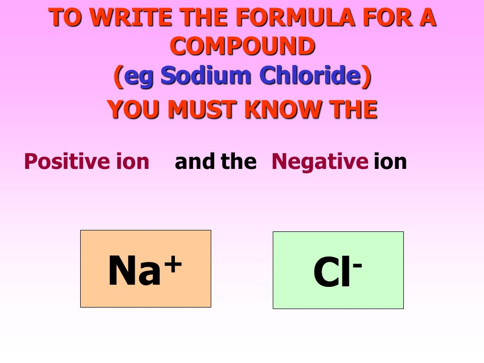 Writing Formula For Ionic Compounds Ppt Video Online Download
