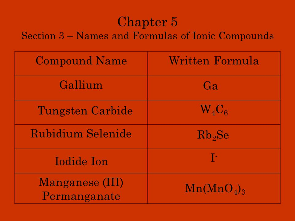 chemical name of tungsten