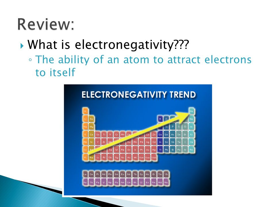 Review: What is electronegativity