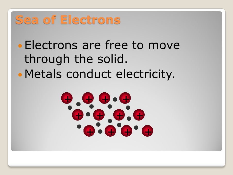 + Sea of Electrons Electrons are free to move through the solid.