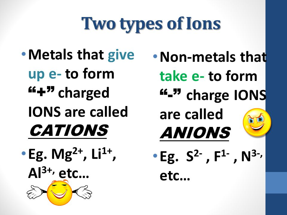 Two types of Ions Metals that give up e- to form + charged IONS are called CATIONS. Eg. Mg2+, Li1+, Al3+, etc…