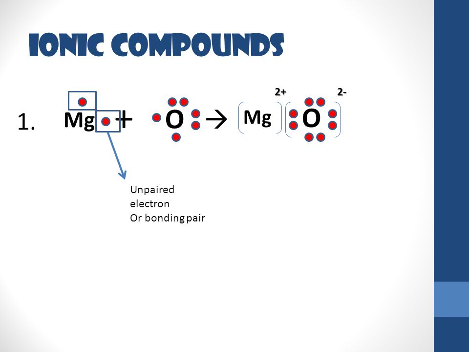 + Ionic Compounds O O 1.  Mg Mg Unpaired electron