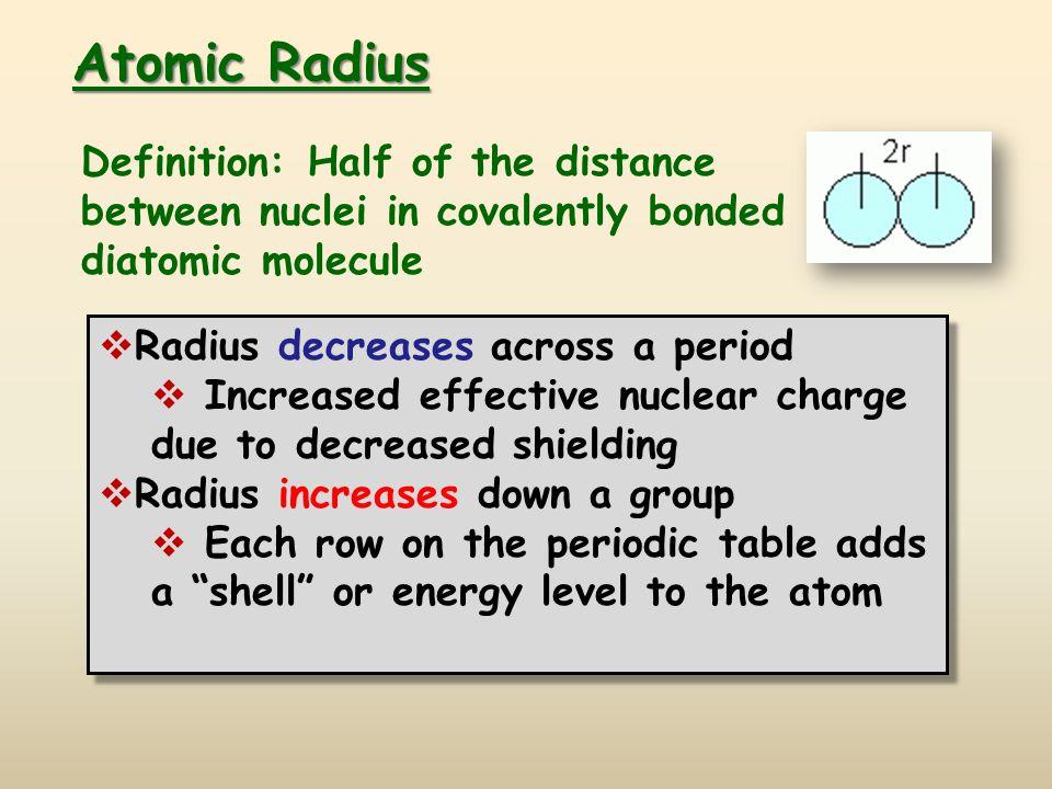 5 Atomic Radius Definition: ...