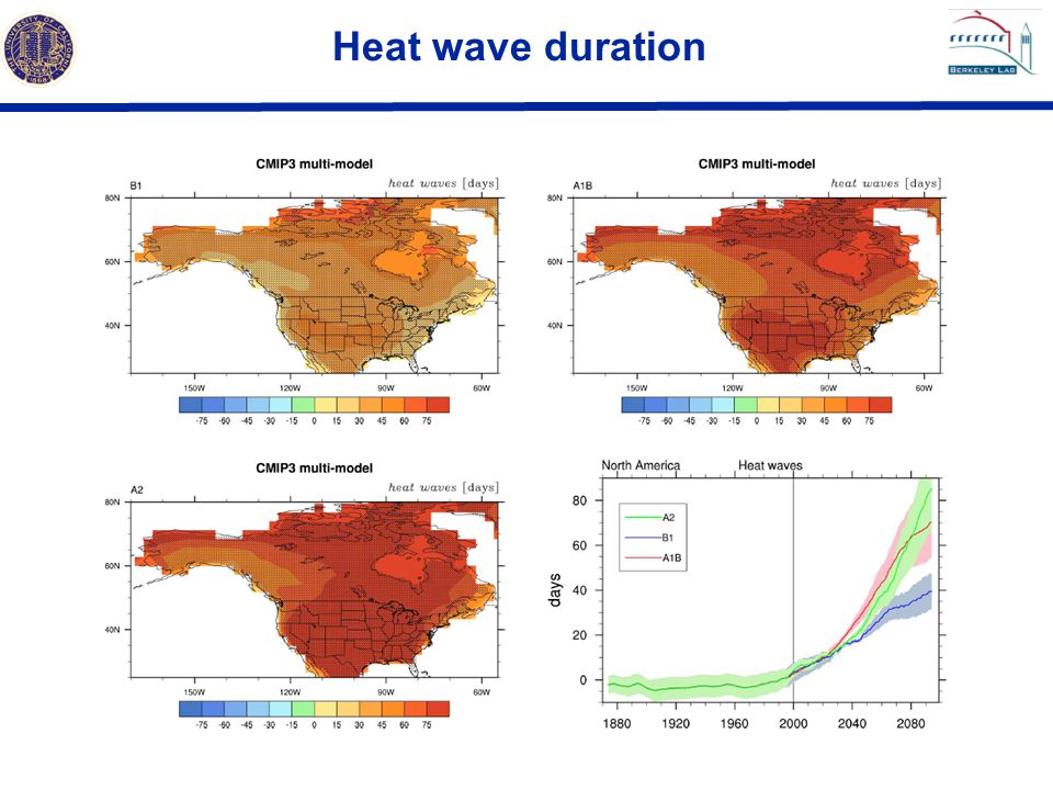 Heat wave duration