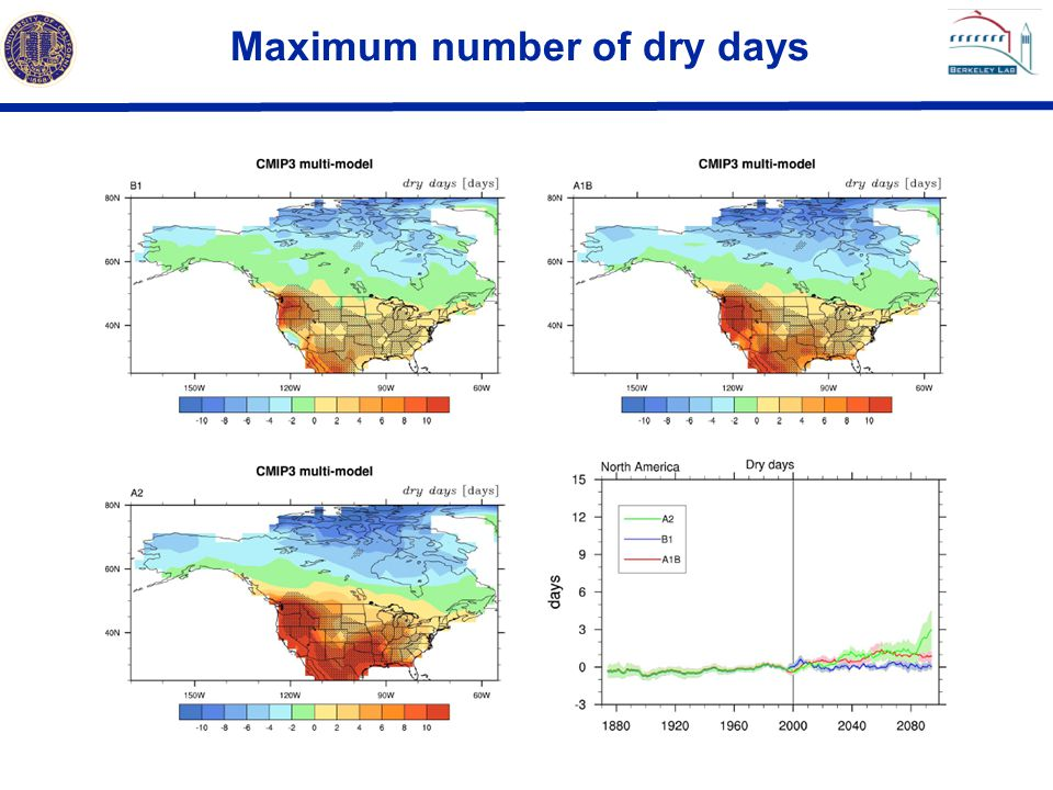 Maximum number of dry days