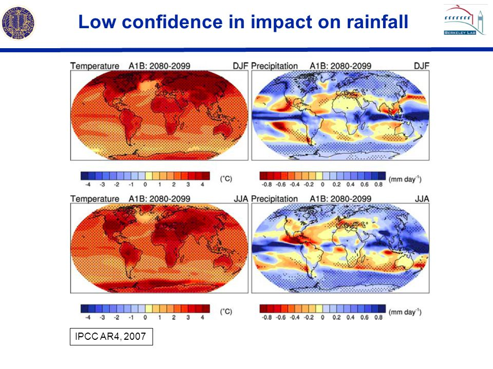 Low confidence in impact on rainfall
