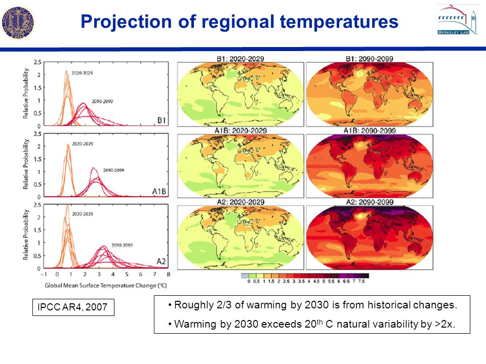 Projection of regional temperatures