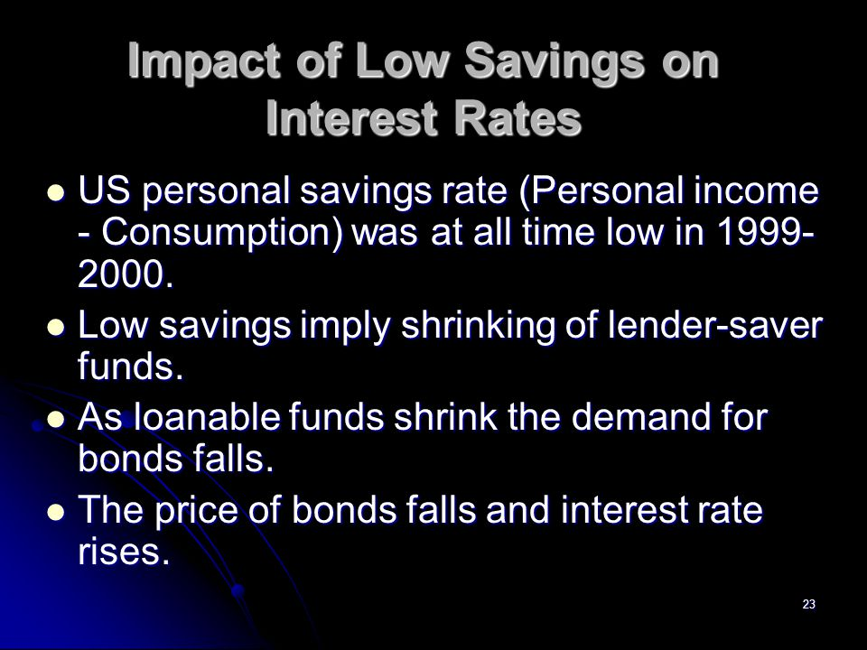 Impact of Low Savings on Interest Rates
