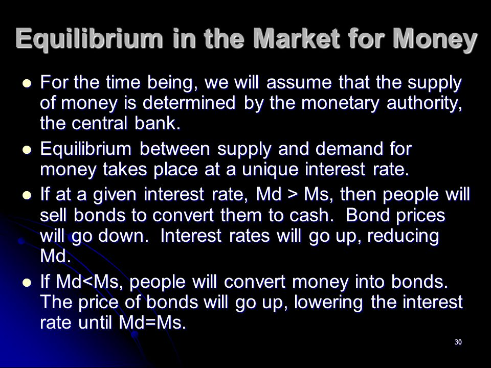 Equilibrium in the Market for Money