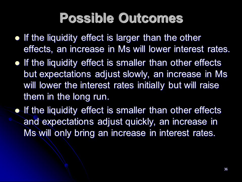 Possible Outcomes If the liquidity effect is larger than the other effects, an increase in Ms will lower interest rates.