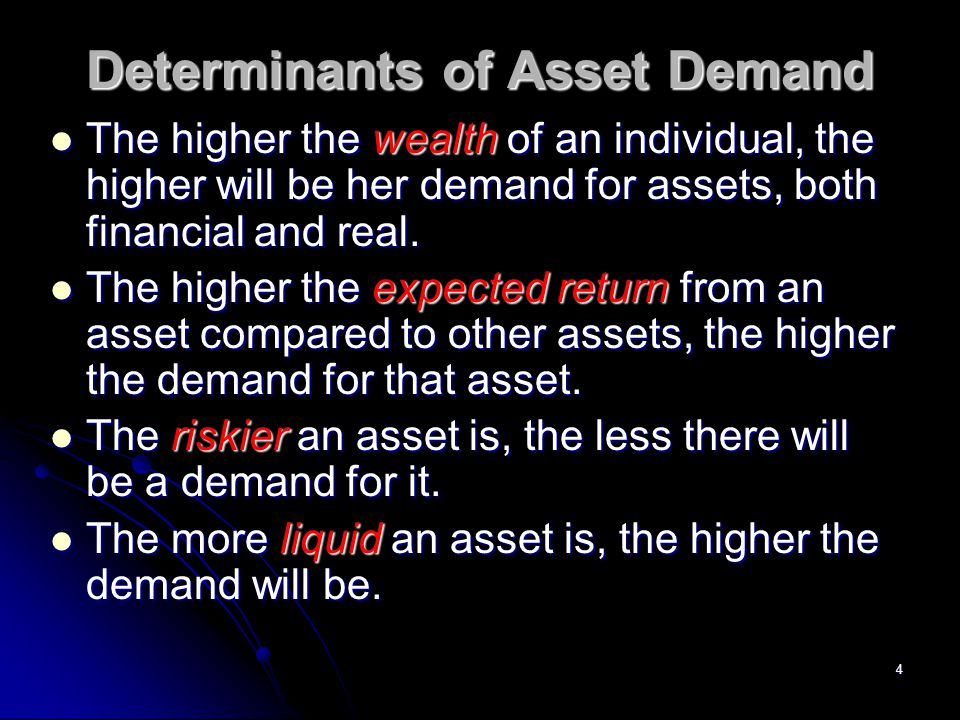 Determinants of Asset Demand