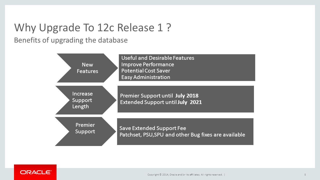 Oracle Database 12c Upgrade - ppt video online download