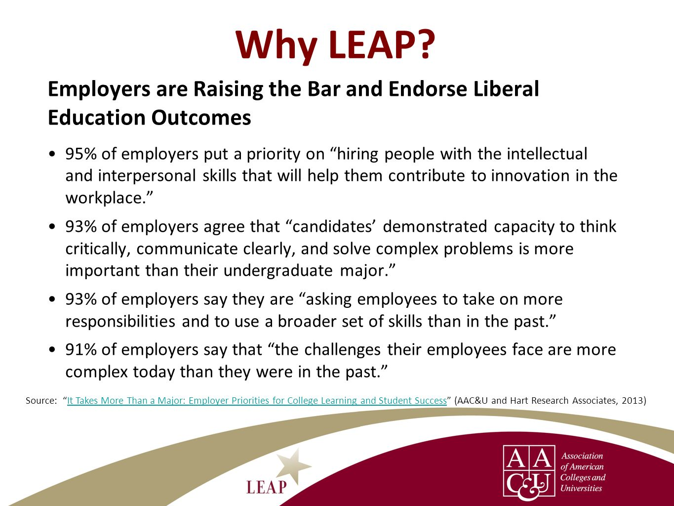 Why LEAP Employers are Raising the Bar and Endorse Liberal Education Outcomes.