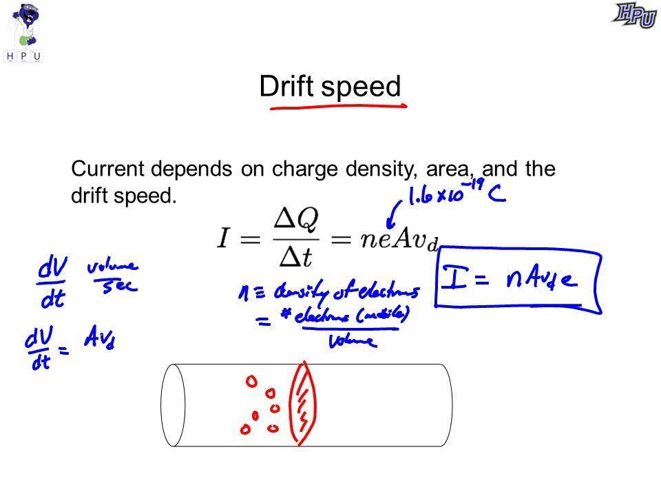 Drift speed Current depends on charge density, area, and the drift speed.