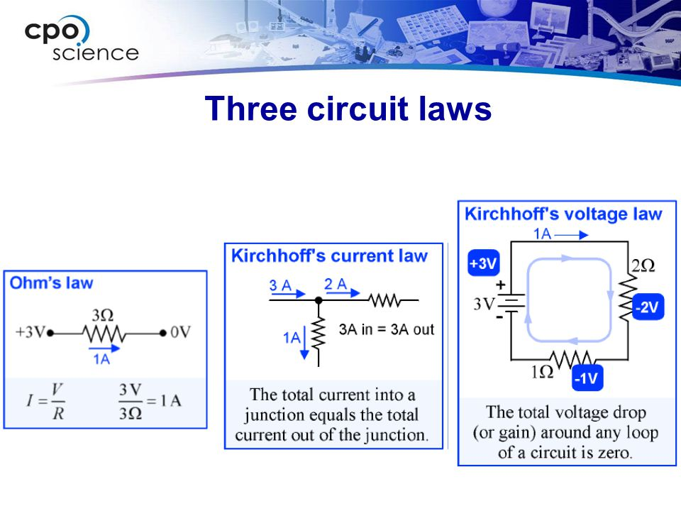 Three circuit laws