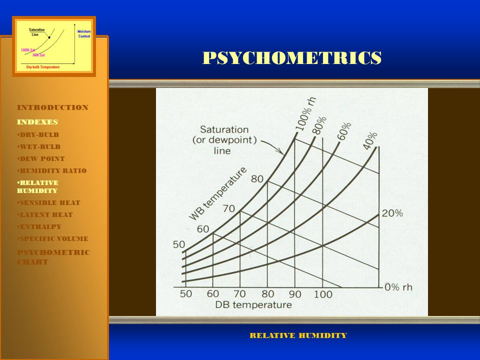 PSYCHOMETRICS INTRODUCTION INDEXES PSYCHOMETRIC CHART