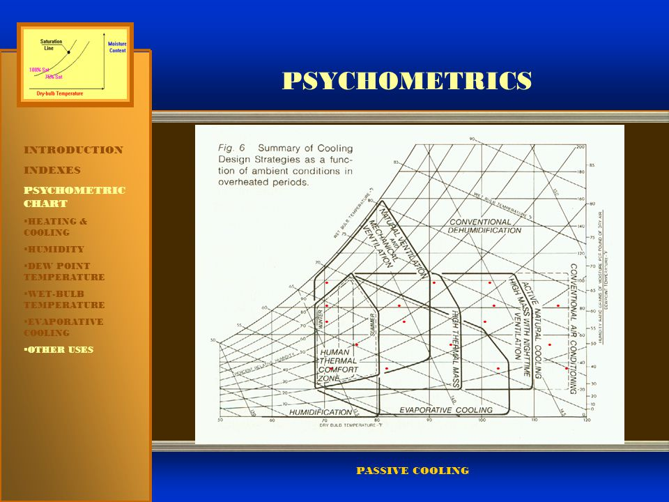 PSYCHOMETRICS INTRODUCTION INDEXES