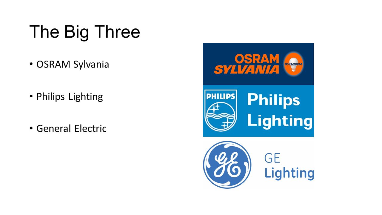 Five-Forces Lighting Industry Analysis - ppt video online download