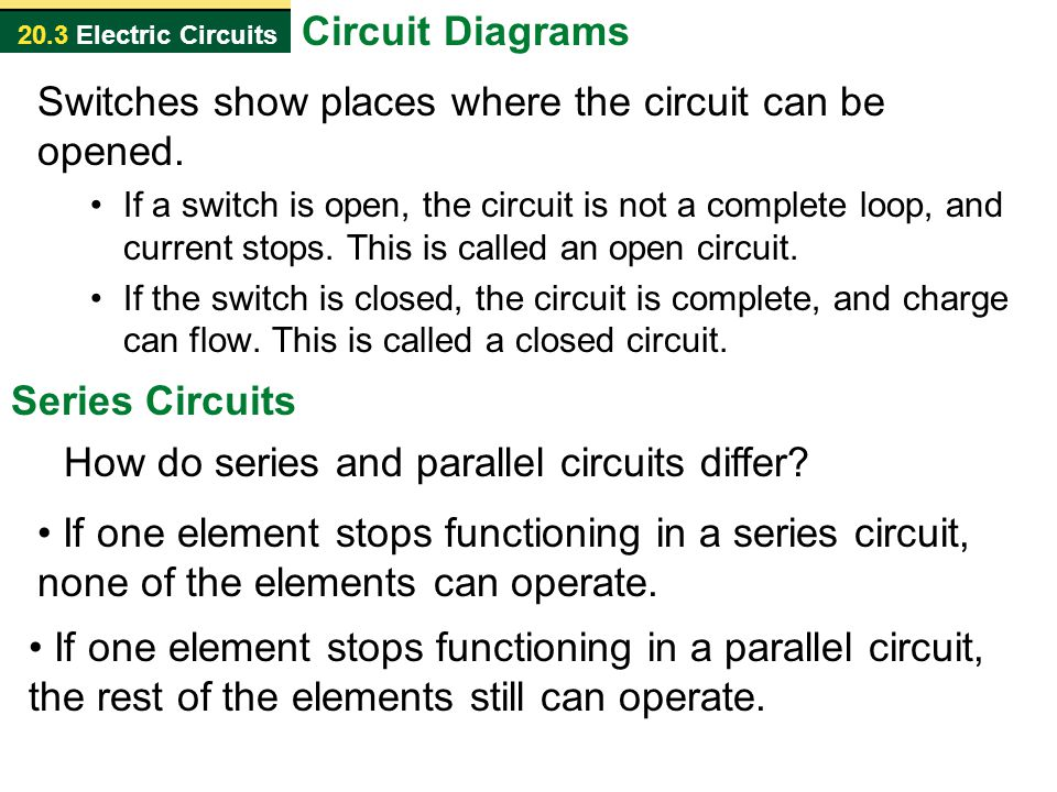 What Is Included In A Circuit Diagram Ppt Video Online Download