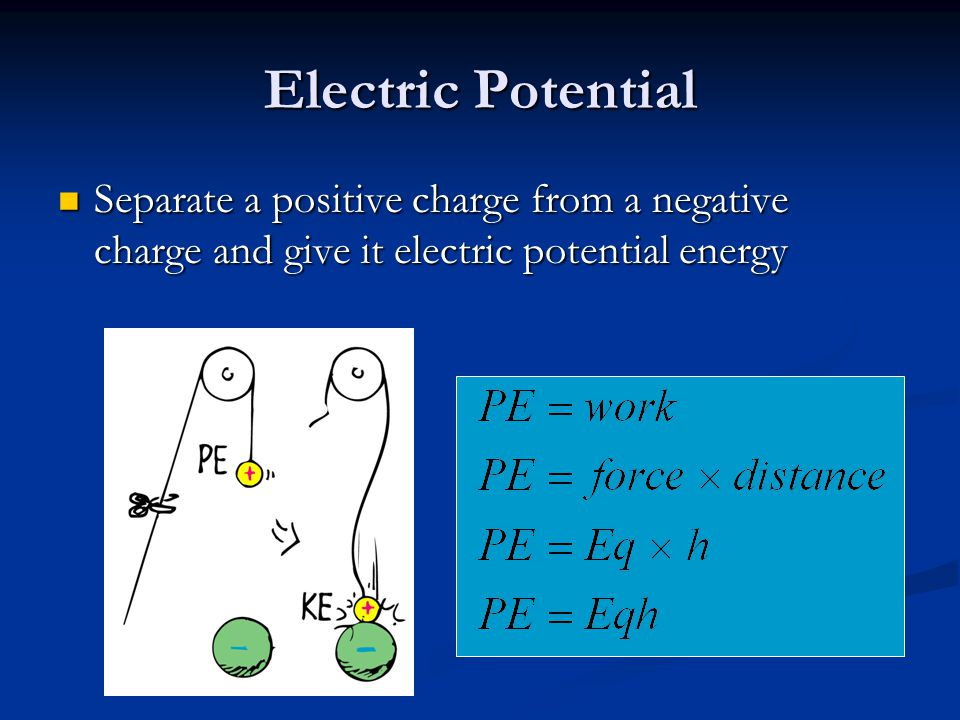 Electric Potential Separate a positive charge from a negative charge and give it electric potential energy.