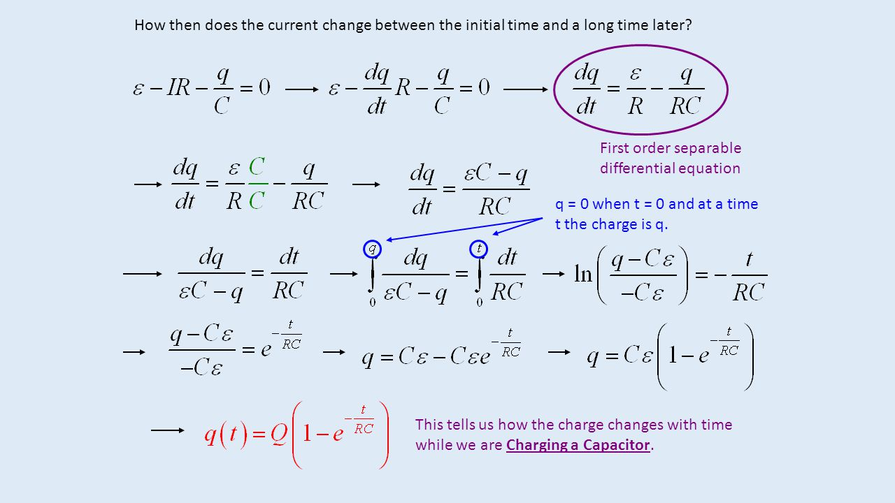 How then does the current change between the initial time and a long time later