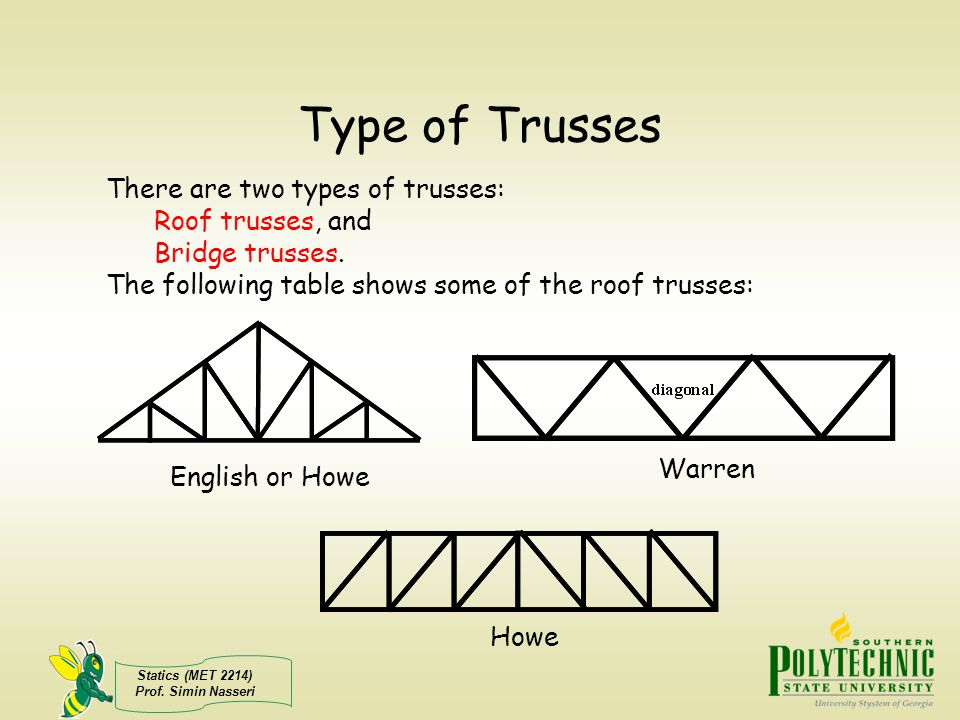 types of trusses used in electrical Beam is a horizontal structuremember used to carry vertical load, shear load and sometime horizontal load it is the major component of building structures it mainly use in construction of bridges, trusses, and other structures which carry vertical load.